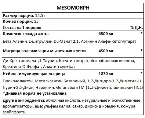 APS Nutrition Mesomorph 388 г